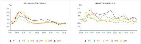 如何抓取ag平台数据_超精准全国降温进程图出炉,广州人却犯了难
