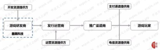 www.822.cc ·Alphabet三季度经营利润不及预期 股价盘后跌近3%