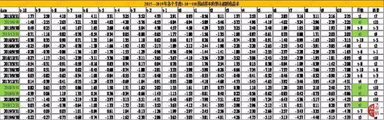 澳门第一赌城网站 - 北京体育文化突遭洗仓 股份现急跌89.68%