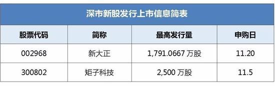 大西洋网上赌场 中国耗资4200亿,要修建一条国家级高铁,沿线城市有你家乡吗?