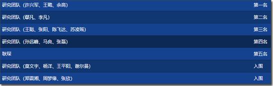 博彩澳门电玩城 江苏VS浙江,中国经济形态下的两种缩影,谁更有优势?