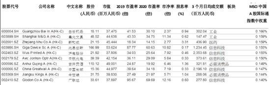 yth0088com 明年2月起 没有随着消费增税上调的日本出租车悉数提价