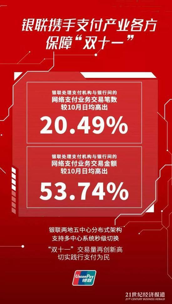 葡京娱乐场公司 - 跨境金融服务商XTransfer获1500万美元B1轮融资