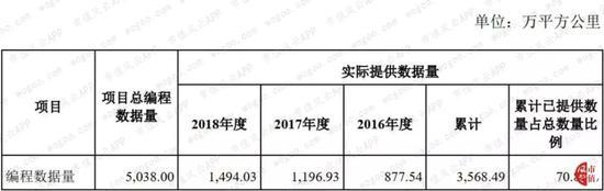 注册送20元红包·海航科技与当当重组 李国庆终究没迎来事业的第二春