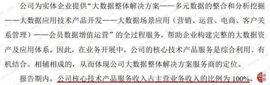 爱乐游戏客户端,金发科技股份有限公司关于收到上海证券交易所对公司 2019年半年度报告事后审核问询函的公告