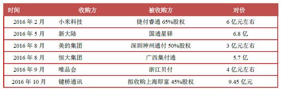 兴发首页mxf187,广州:4月29日起 白云机场入境的外国人需留存指纹