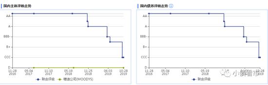 红宝石娱乐网站游戏app·山东这家资讯机构拟冲刺创业板,去年卖数据1.6亿