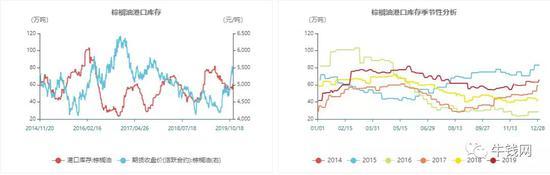 亚游娱乐导航网 贵州茅台:短期应更重视销量,长期价量仍可齐升