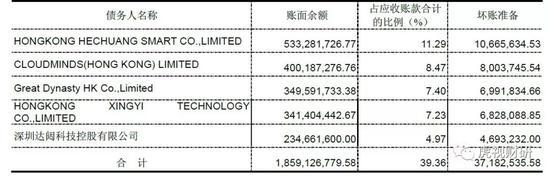 """彩票国际平台登陆页 - 上海樱花季暂时""""断档"""",这里近100亩杜鹃趁机火了"""
