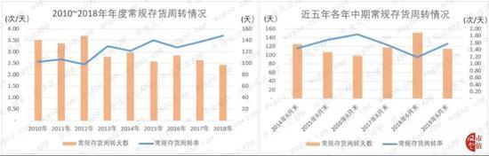 新国美娱乐在线开户-快讯:新城系集体反弹 新城发展、新城悦均涨近7%