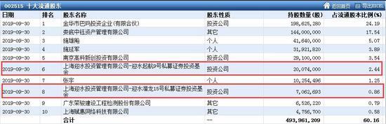 「申博游戏账户注册」转型迫在眉睫  日产入股新势力25%股权