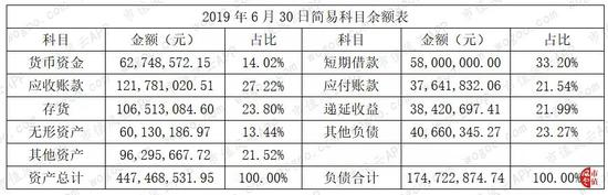 乐众平台下载安装 中国最名不副实的新一线:GDP仅5千亿,至今与7年前同一水平