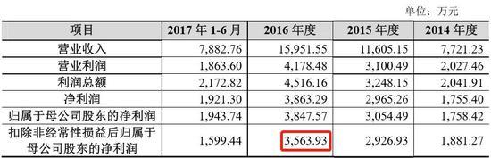 「亚美ag旗舰官网【官方推荐】」20年来股息股从未这么便宜 这可能是个好机会
