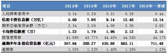 数据来源:中国人民银行,见智整理