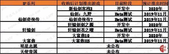 亚盘分析法升盘降水,福州城区五家水厂消毒工艺升级 护航280万人饮水安全