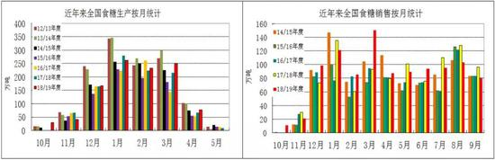 必威电脑版和手机版数据不一样·黄峥:618期间日均订单超6000万 将开放新物流平台