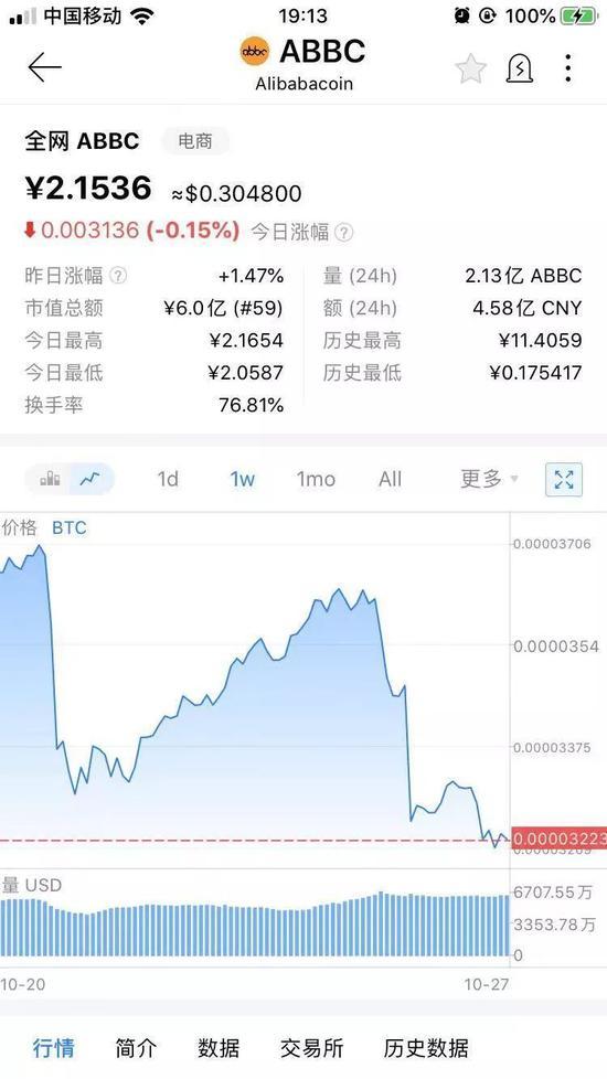 bg娱乐游戏中心下载·海内外企业相继在上海设立创新平台