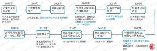 博彩游戏送奖金_中国和巴拿马宣布启动双边自贸协定谈判