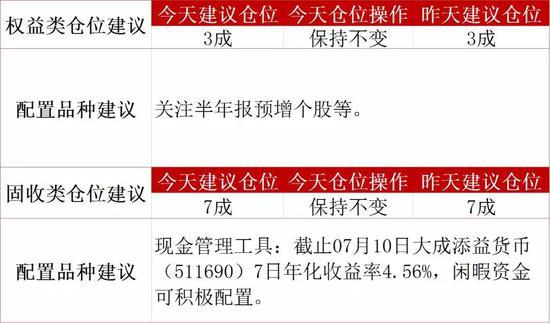 华林证券:见底反弹量能不足 防范指数二次探底