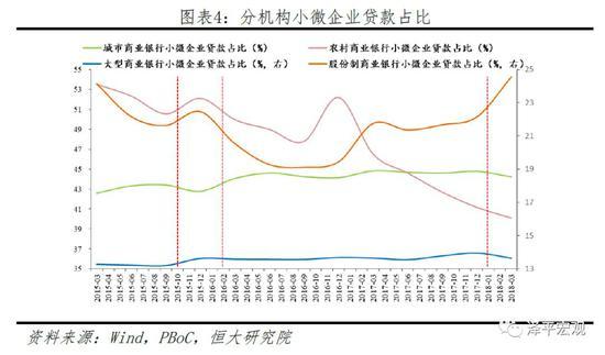 5.央行认为通胀压力不大,注重汇率阶段稳定。