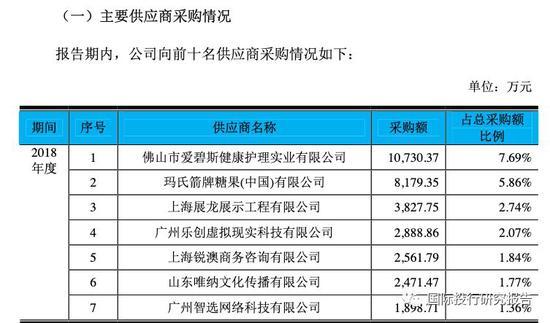 首冲送彩金娱乐平台·富昌电子中国区官网全面提供剪切卷带服务——为小批量采购注入新的解决方案