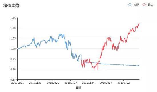 鼎龙国际国际·尾盘恐慌情绪加重,市场发生了什么?
