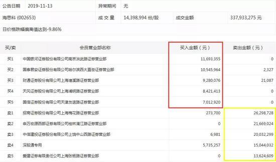 「亿游宝苹果能用吗」发改委副主任宁吉喆:中美经贸摩擦影响总体可控