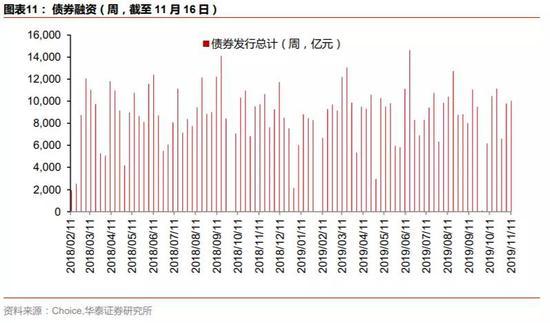 「澳门银河网投qq群」温氏股份:11月份肉猪销售均价35.09元/公斤 同比增长158%