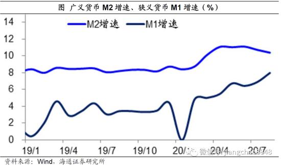 海通姜超:股票牛市并未结束 周期及低估值蓝筹股将接力上涨