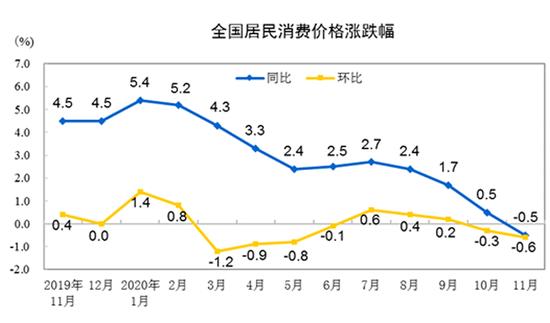 瑞银首席中国经济学家汪涛:明年全球经济大概率复苏 增速预计达6%