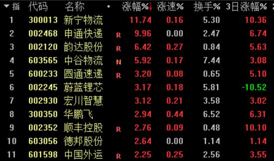 京东物流香港IPO传闻再起:估值可达400亿美元 概念股闻风而动