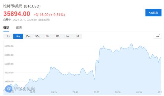 取代美元?萨尔瓦多首个批准比特币为法定货币!巴拿马或将紧随