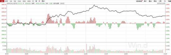 澳门新濠影汇与新濠天地 - 欧股收盘:三大股指窄幅震荡 法国CAC40指数收涨0.24%
