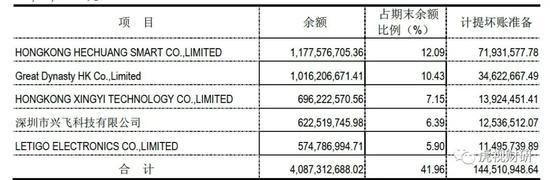 合发888彩票下载安装·协助外资做空中国股指 华鑫期货被罚没去年利润5倍