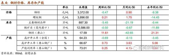 最新彩金网站_京雄城际北京西至大兴机场段满月 日均发送旅客千余人