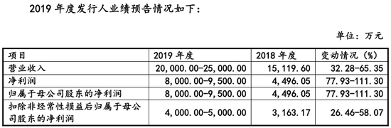 ag登录器,ag登录器_北京国枫律师事务所关于烟台中宠食品股份有限公司2019年第二次临时股东大会的法律意见书