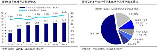 香港线上娱乐平台,中国地方政府互联网服务能力呈现三趋势