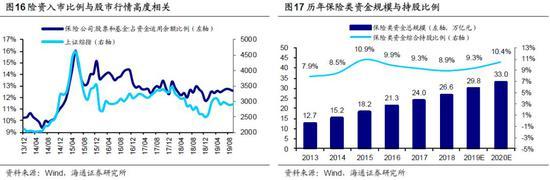 8度彩票网站登陆_开盘:两市低开沪指跌0.71% 券商股回调