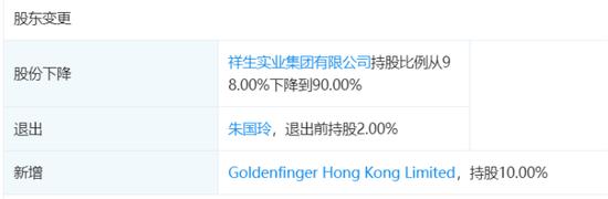 """祥生物业IPO将近 陈国祥与黄炽恒开启""""联盟""""演义"""