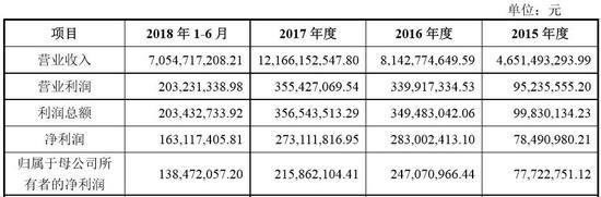 亚虎集团网址_南非最大养老金管理机构曝猫腻 董事会集体辞职