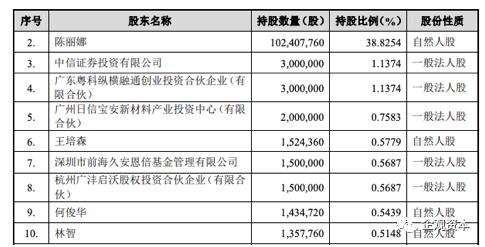 网络赌博棋牌游戏下载大全 途家创始人罗军卸任CEO 原首席运营官杨昌乐接任