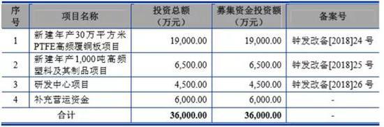 manbet.hk_国家安全生产应急救援勘测队:边坡雷达自主研发
