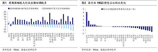 微信娱乐场真人赌博群 - 北京地铁:将推进开行大站快车等方式缓解客流压力