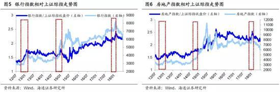 百盛十大平台_快讯:港股恒指高开0.05% 融资进一步放松内房股走高