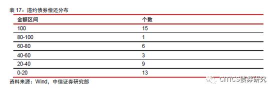 ag视讯威尼斯 - 8月佛山制造业PMI指数为48.7%,创近23个月以来新低!