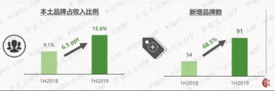 「棋牌游戏送彩金38」经纪公司因发布违反《广告法》信息 向八达岭孔雀城开发者致歉