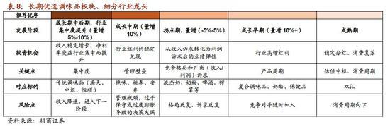 「金沙官方投注官网」古典诗词vs土味情话,哪句最能打动Ta?