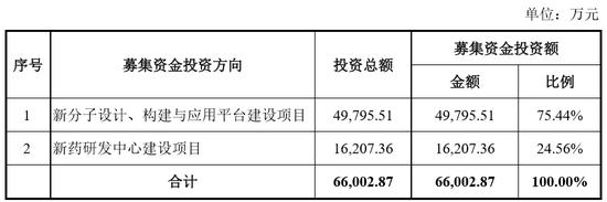 奔娱乐官网-浦东高质量发展又有新亮点!金桥综合保税区通过验收