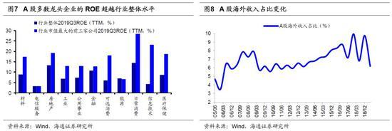 真人娱乐会员注册-广州酒家集团股份有限公司关于签署合作框架协议的公告