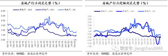 海通固收:永煤违约冲击市场预期 担忧情绪扩散